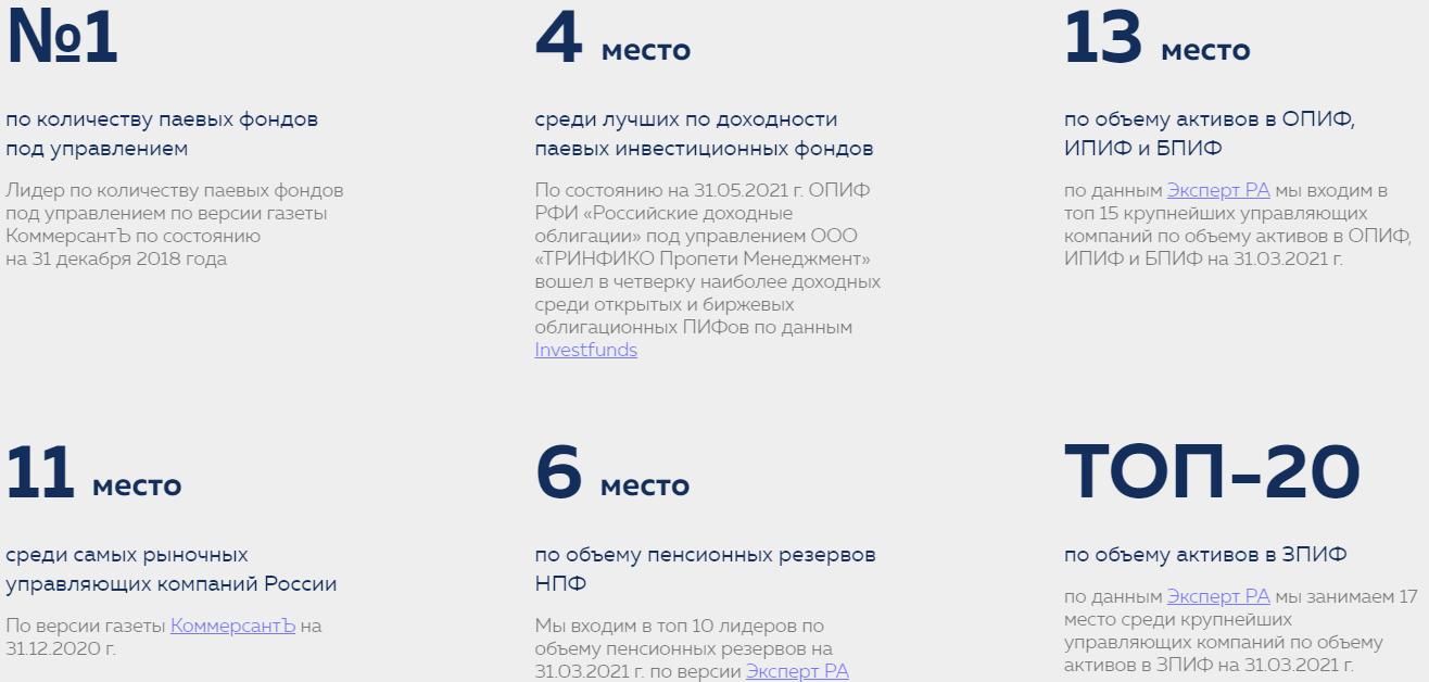 Комплекс услуг ИК ТРИНФИКО