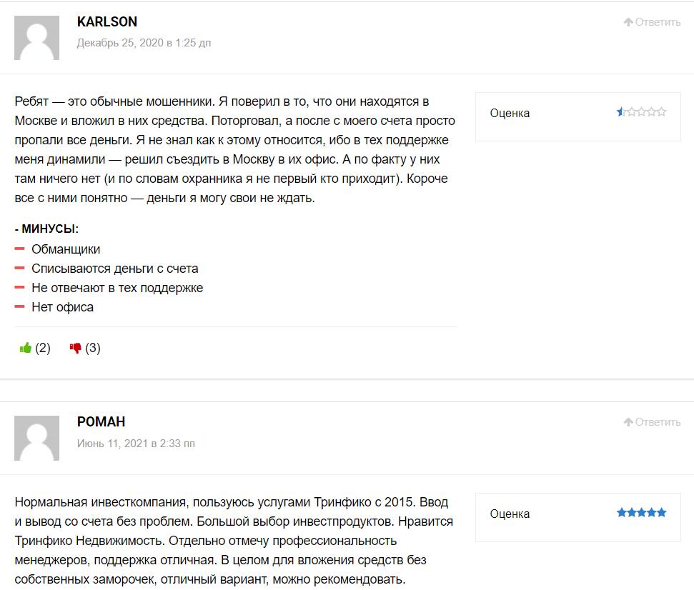 Отзывы об ИК ТРИНФИКО